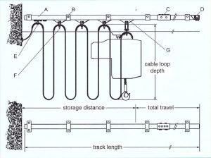 кабельный токоподвод АКАPP